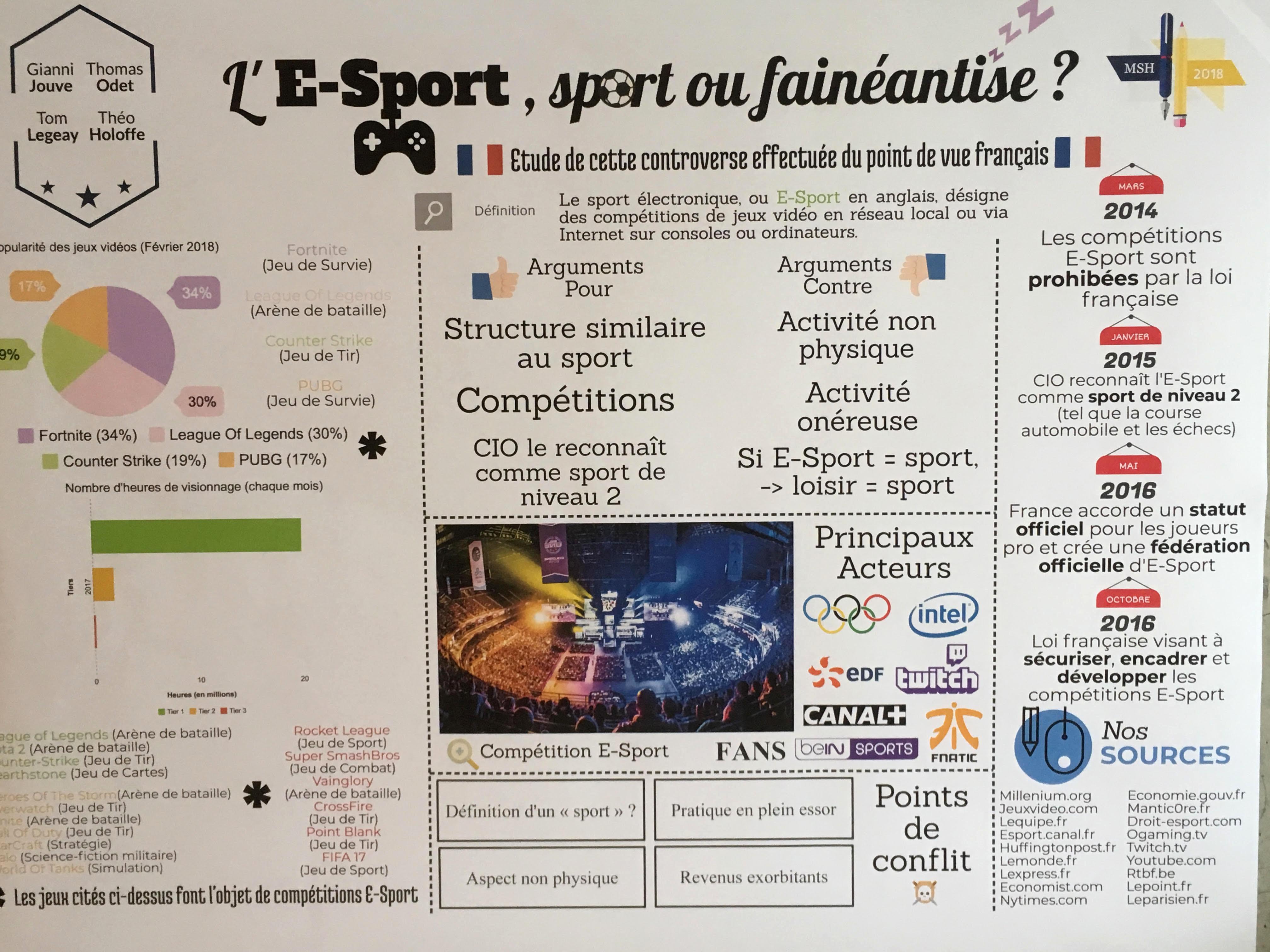 Affiche e-sport 2018
