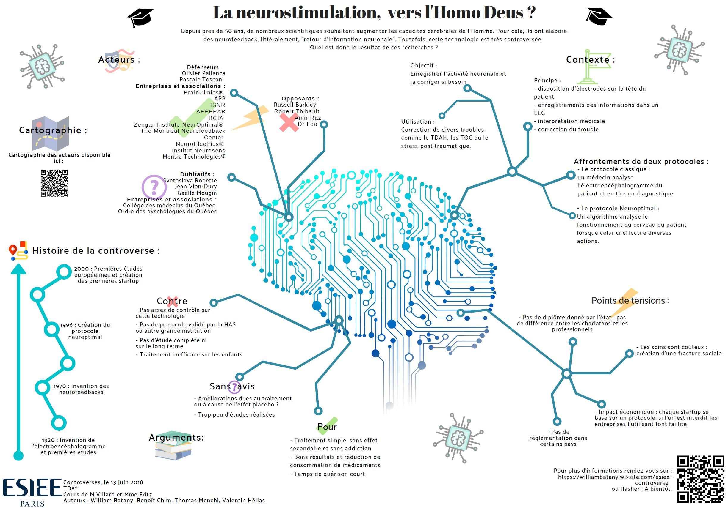 Controverse sur la neurostimulation